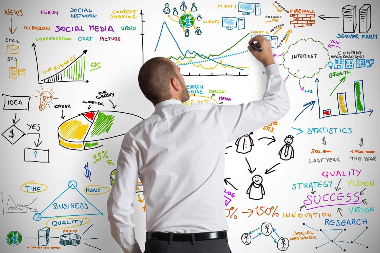 Marketingtipps für Einsteiger