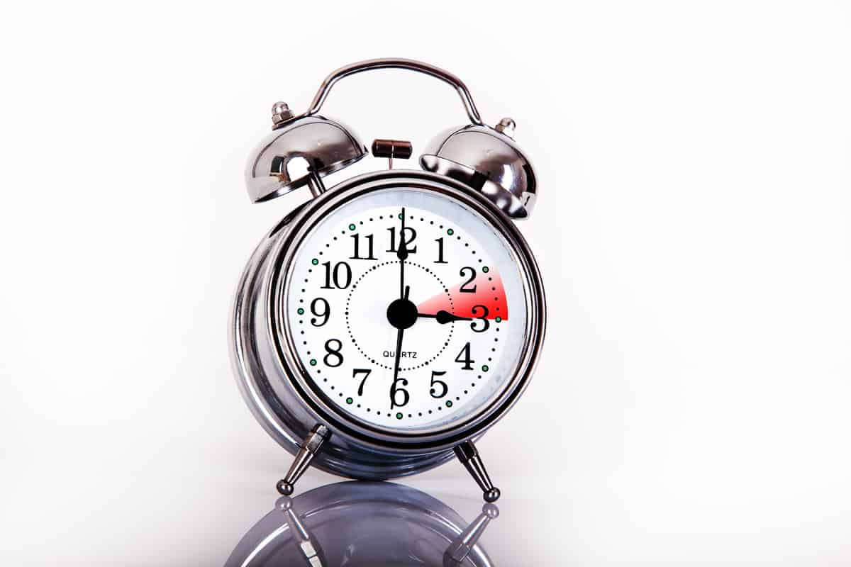 Wann Wird Die Uhr Umgestellt
